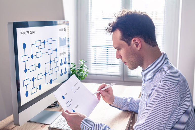 Auxis RPA Implementation. Designing RPA processes