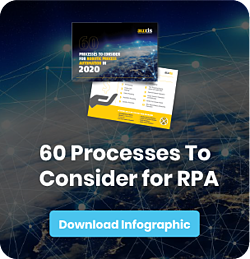 Invitation to download Auxis' infographic: 60 Processes To Consider for RPA