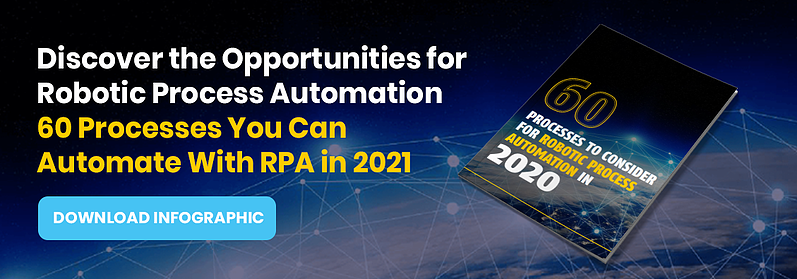Invitation to download Auxis' report: Which Processes Can Be Automated Using RPA in 2021