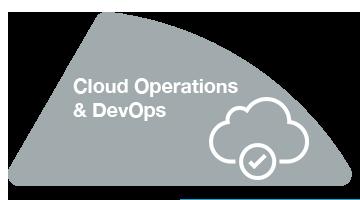 Cloud-Operations-2