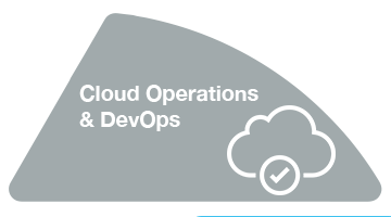 Cloud-Operations-2