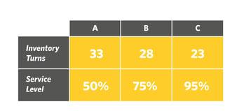 benchmarking data table