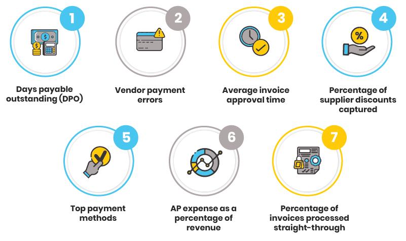 blog Accounts Payable Key Performance Metrics-16
