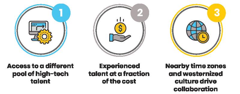 blog_talent_shortage-01