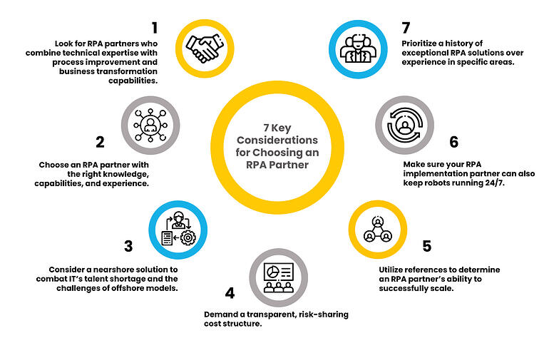 7 key considerations for choosing an RPA Partner